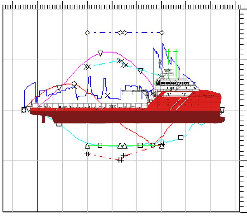 SHIP & YACHT STABILITY